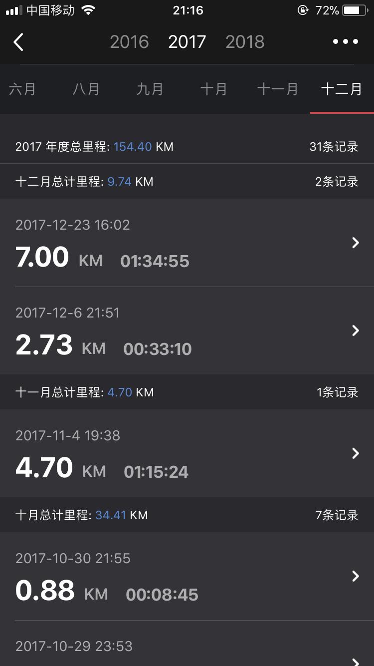 跑步154.4km